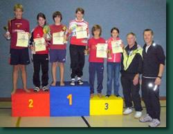 Tischtennismeisterschaft der Sporthauptschule Bischofshofen